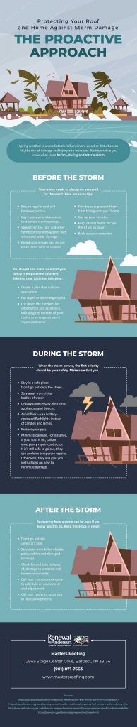 Infographic: Protecting Your Roof and Home Against Storm Damage The Proactive Approach